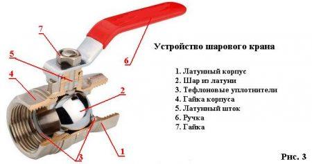 Как можно отремонтировать шаровый кран своими руками