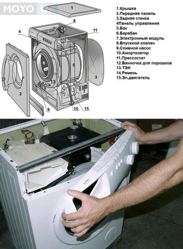 Почему стиральная машинка вибрирует, прыгает, трясется: 6 причин и их решение