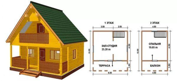 Как построить своими руками каркасный дом 6х6