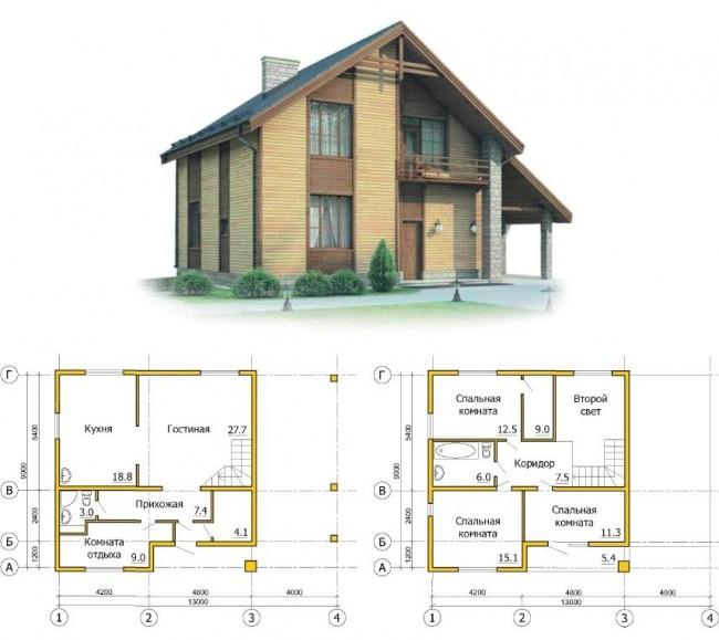 Каркасный дом – пошаговая инструкция