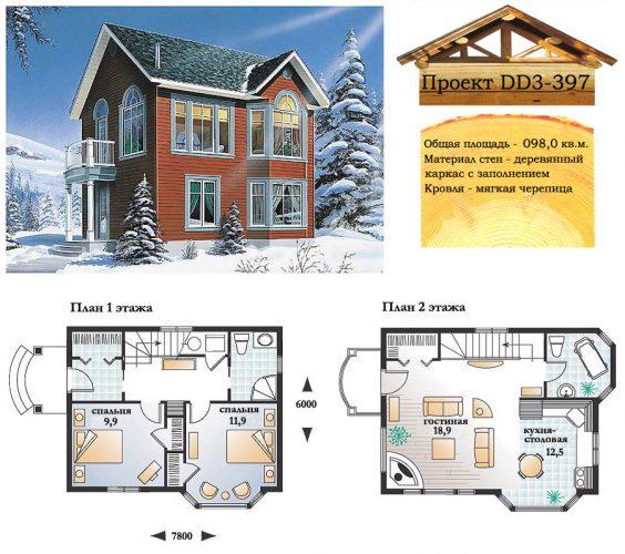 Строим каркасный дом своими руками с нуля