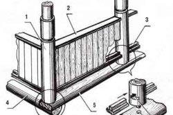 Как сделать веранду на даче своими руками? Советы и дизайн Видео