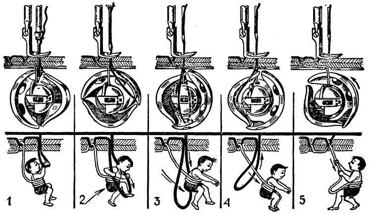 Как правильно вставить иглу в швейную машинку