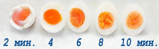 Как сварить яйца, чтобы они легко чистились