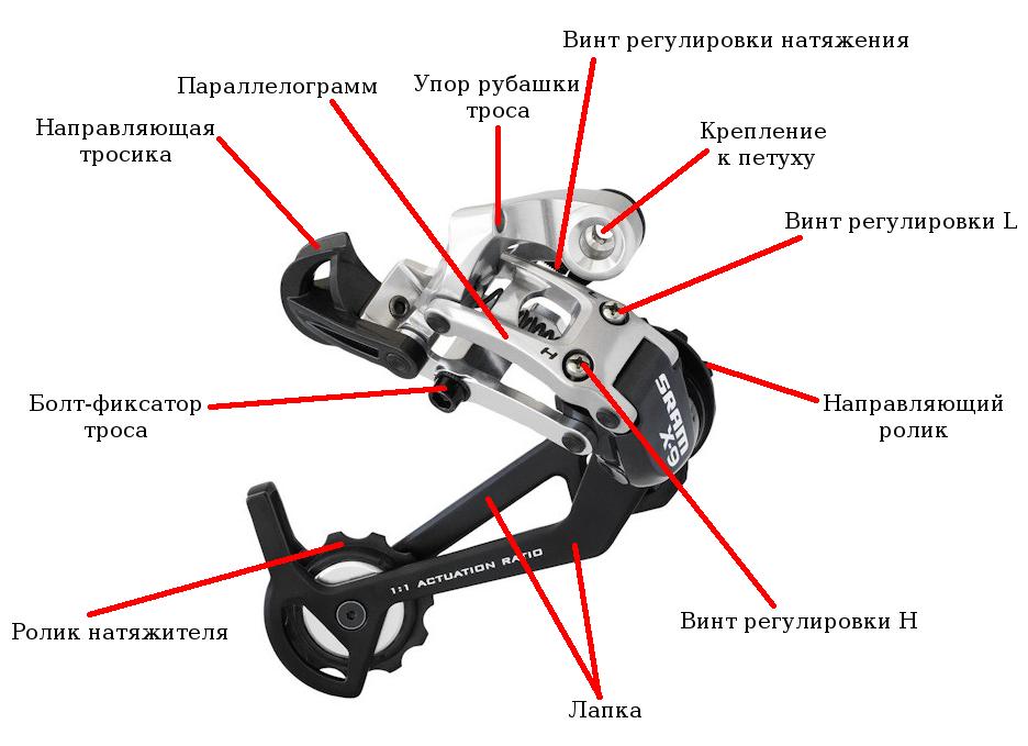 Регулировка и настройка заднего переключателя скоростей велосипеда