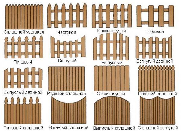Как сделать деревянный забор для частного дома своими руками