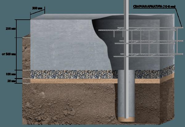 Металлические столбы для забора и их качественный монтаж