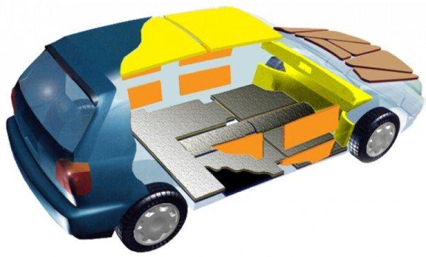 Теплоизоляция автомобиля: используемые материалы