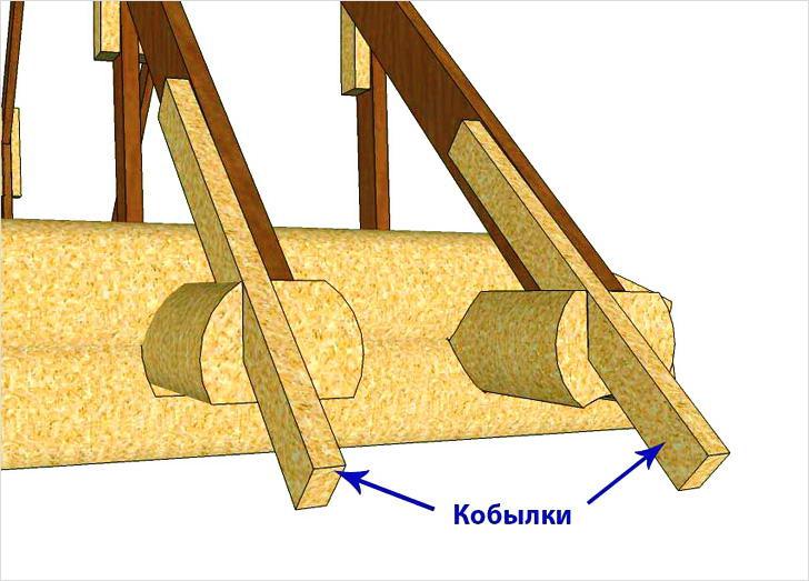 Как сделать двухскатную крышу своими руками; особенности конструкции и монтажа