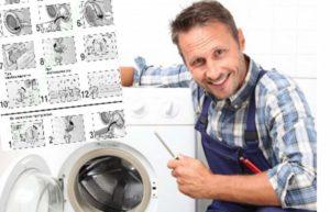 Инструкция по использованию стиральной машины. Все марки инструкция