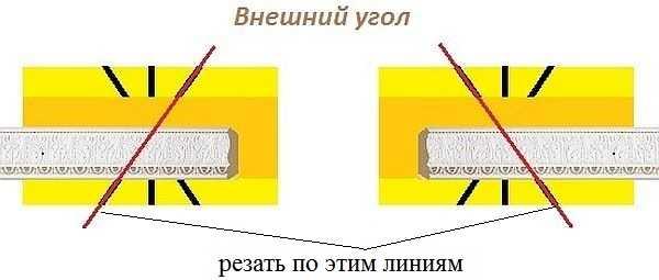 Как вырезать угол на потолочном плинтусе