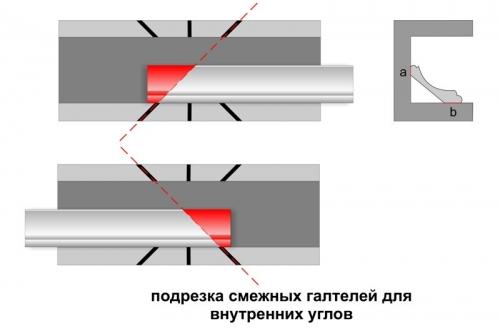 Как правильно сделать угол на потолочном плинтусе — идеи с фото