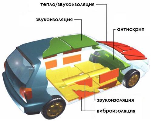 Как сделать шумоизоляцию дверей автомобиля своими руками
