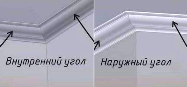 Как клеить потолочный плинтус в углах
