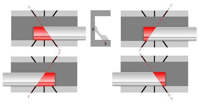 Как стыковать потолочные плинтуса в углах; особенности монтажа