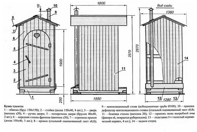 Подробная инструкция как сделать туалет на даче
