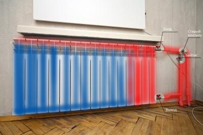 Холодные батареи – тревожный знак. Чем и как промыть биметаллические радиаторы отопления