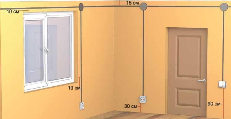 Монтаж электропроводки в квартире — правила, основные этапы, план-схема