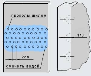 Как сделать круглую стену из гипсокартона – подробная инструкция