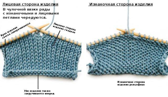 Грамотное чтение: как разобраться в схемах для вязания