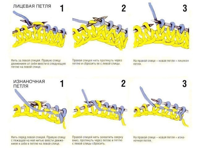 Как вязать чулочную вязку спицами: подробная схема