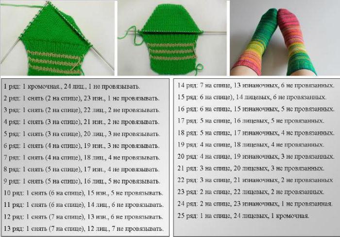 Носки на 2 спицах без швов: мастер-класс, схема, фото