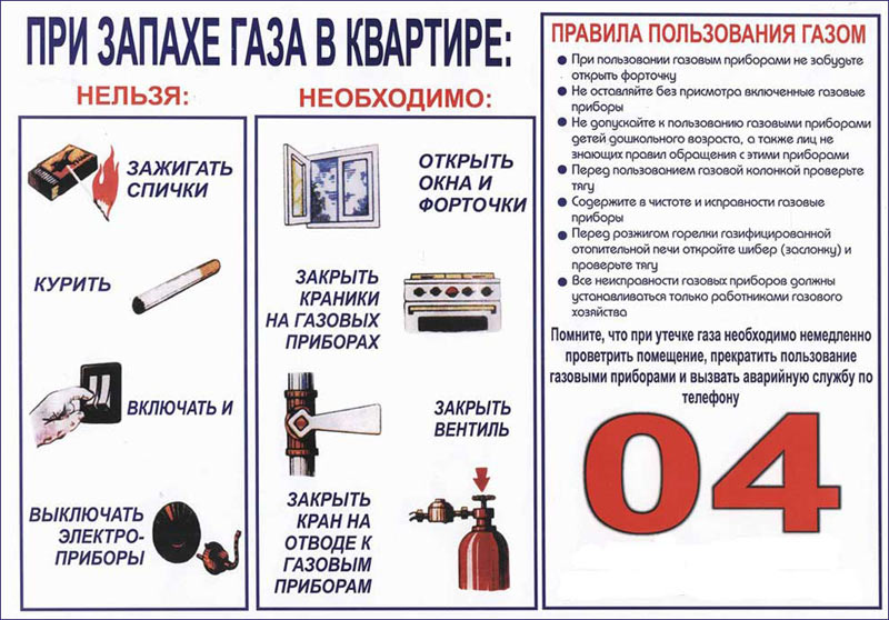 Безопасное использование газовых приборов в быту