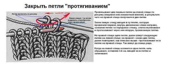 Узнаем как закрывать петли на резинке спицами? Это не очень-то и сложно