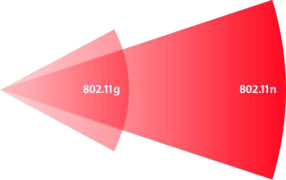 Рекомендации, как увеличить скорость Интернета по Wi-Fi