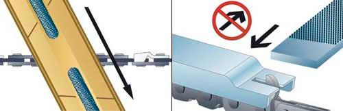 Как наточить цепь бензопилы в домашних условиях