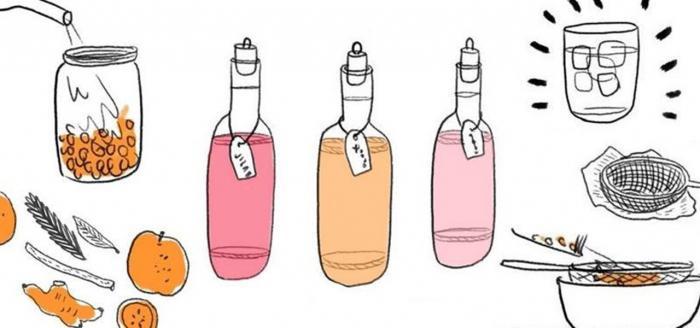 Узнаем как изготовить ароматизаторы в машину своими руками