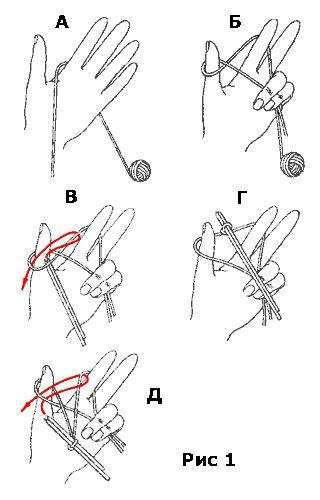 Как связать чалму спицами