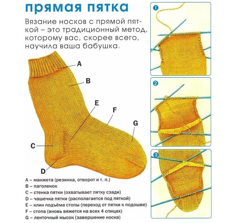 Как правильно связать пятку на носке спицами: пошаговая инструкция
