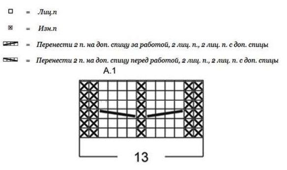Как вязать варежки спицами пошагово: мастер-класс для начинающих, фото схемы вязания