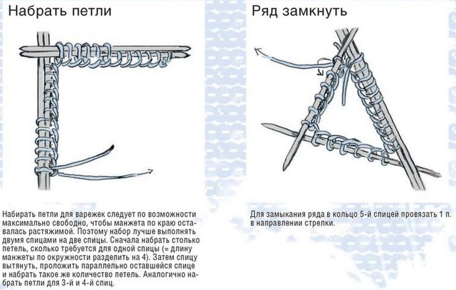 Как вязать варежки спицами для начинающих (пошагово с фото и описанием)