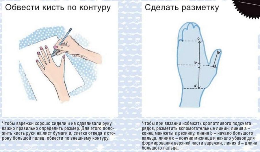 Женские вязаные шапочки схемы с описанием