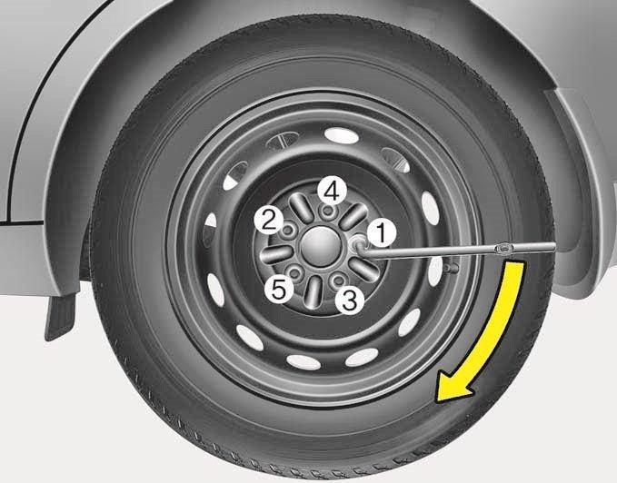 Правильный шиномонтаж: почему нельзя затягивать колесные болты от души