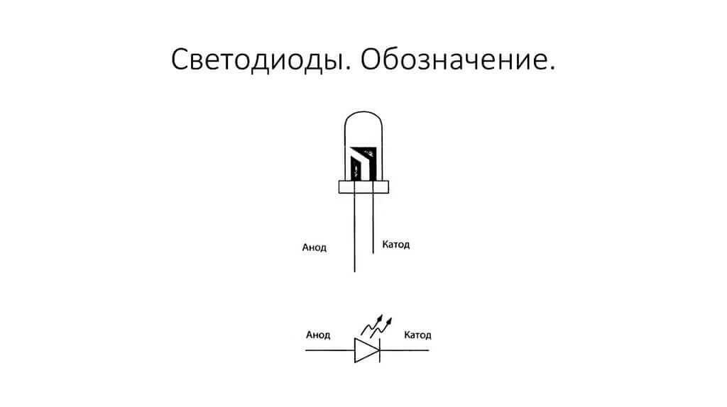 Что такое анод и катод; простое объяснение