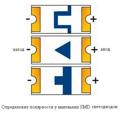 Как определить полярность светодиода