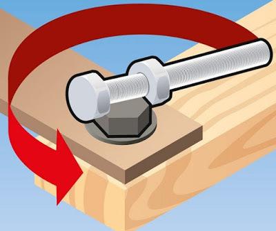 Как определить размер «под ключ» болта и гайки