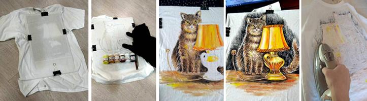 Инструкция, как нарисовать на футболке