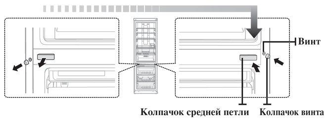 Как самостоятельно перевесить дверцу холодильника samsung на другую сторону