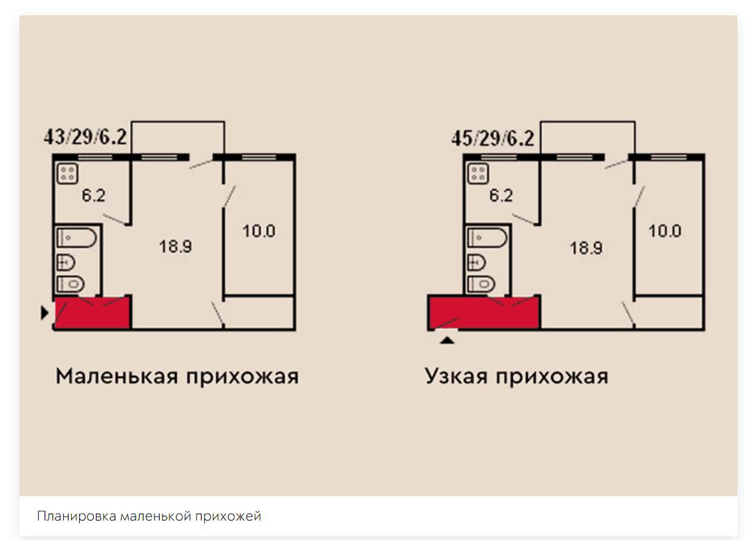 ДИЗАЙН МАЛЕНЬКОЙ ПРИХОЖЕЙ; СОВЕТЫ, ИДЕИ, ФОТО