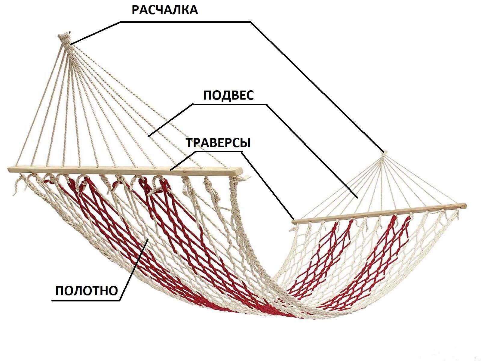 Как сделать самодельный подвесной гамак своими руками