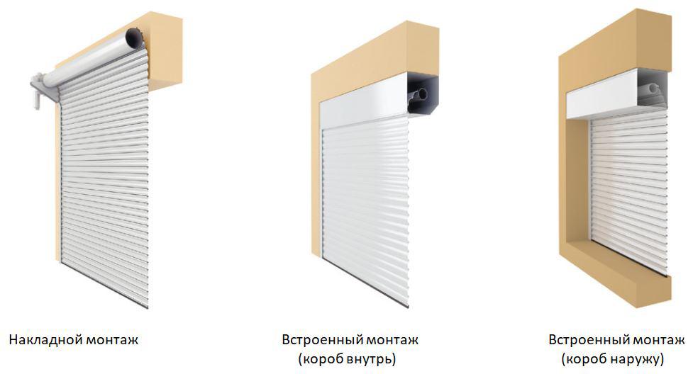 Как правильно рассчитать размер гаражных ворот