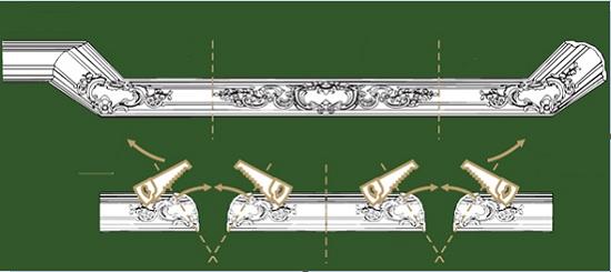 Особенности обрезки и стыковки напольного и потолочного плинтуса в углах