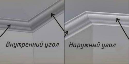 Потолочная галтель