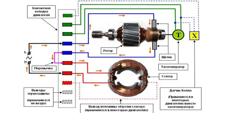 Схема электродвигателя стиральной машины вятка