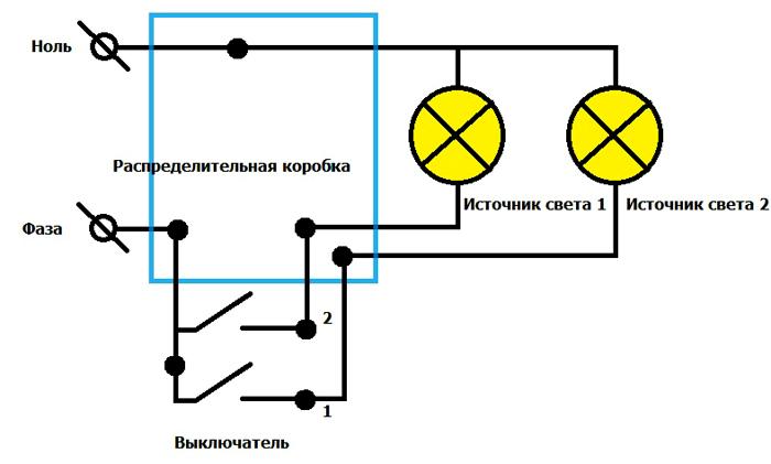 Схема подключения двухклавишного выключателя: что необходимо знать