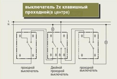 Как подключить двухклавишный проходной выключатель? Схема подключения и нюансы